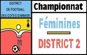 Féminine District 2